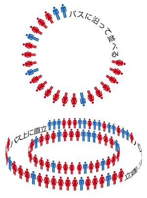 テキストインライングラフィック